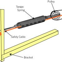 Garage Door Safety Tips Garagedoorrepairtoronto Ca